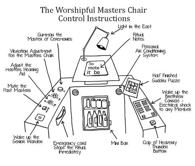 Worshipful Masters chair.jpg